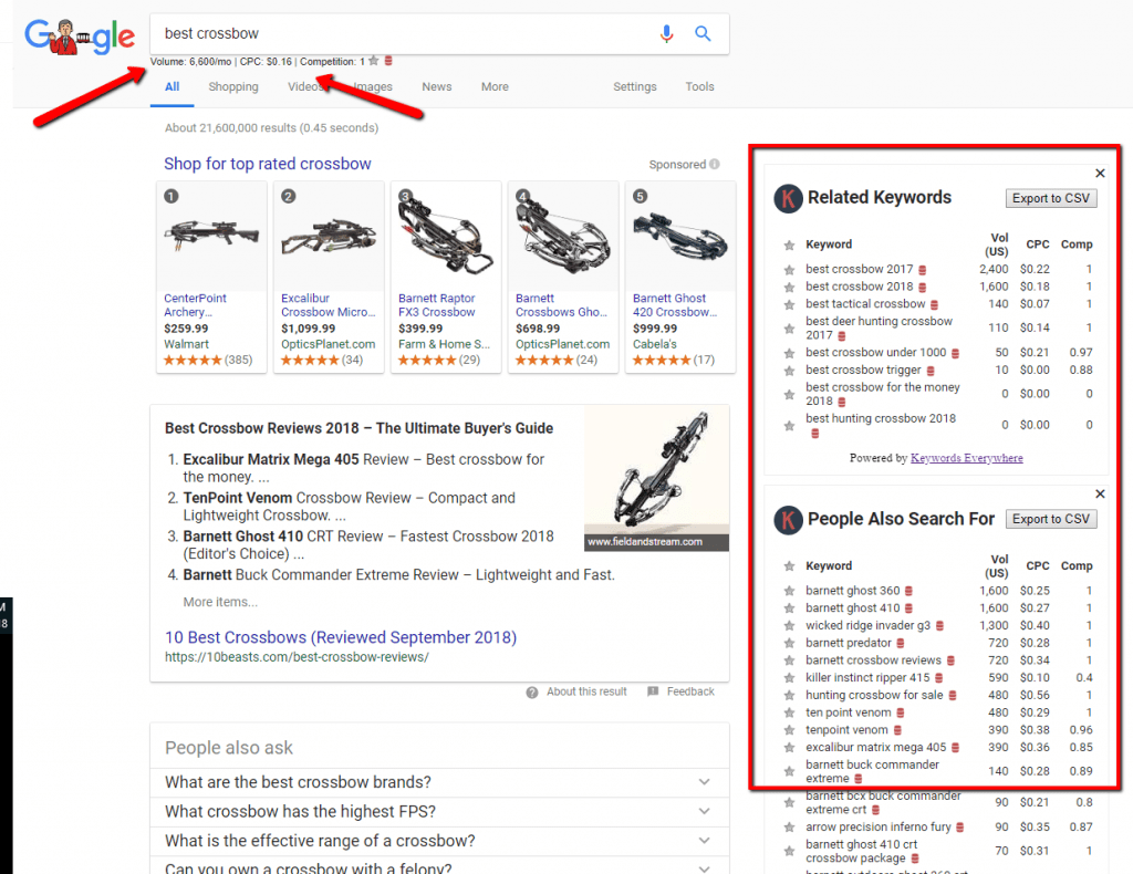 How To Do Niche Keyword Research In 2019 [And How To Do It Free]