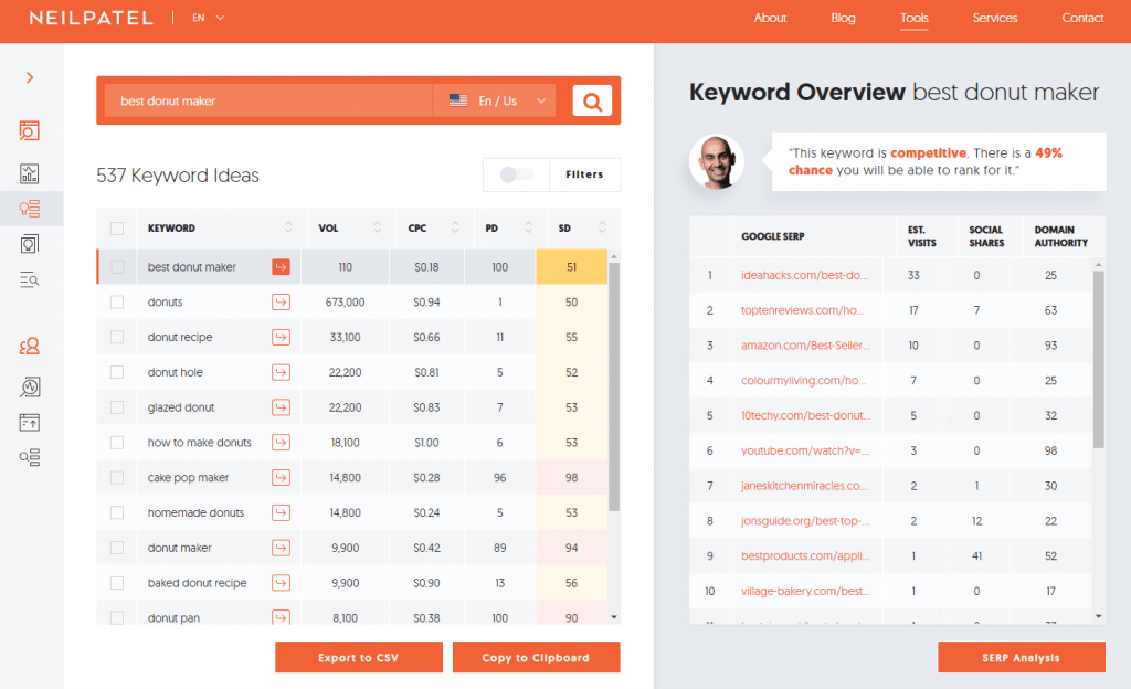 Keyword Research for SEO: Spencer's Guide to Low Competition Keywords in 2020