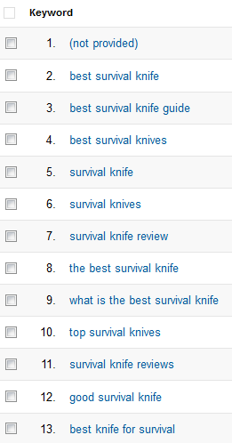 survivalknifekeywords