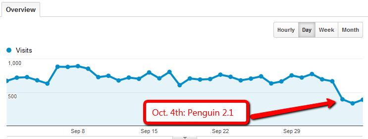 penguin2.1