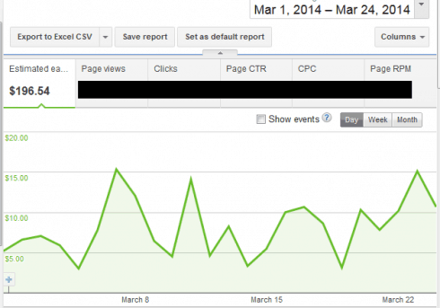 Adsense Case Study Update: Increased Traffic and Earnings