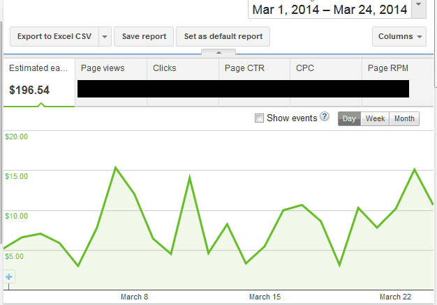 Adsense Case Study Update: Increased Traffic and Earnings Review