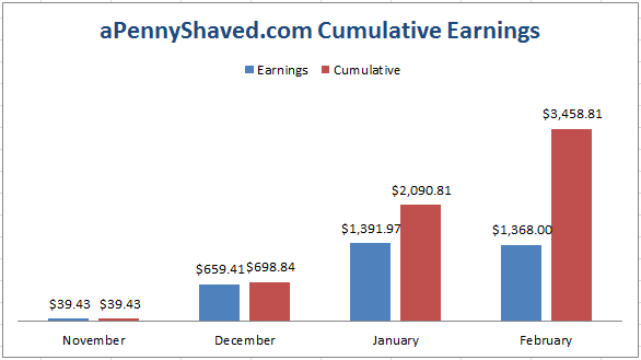cumulativeearnings