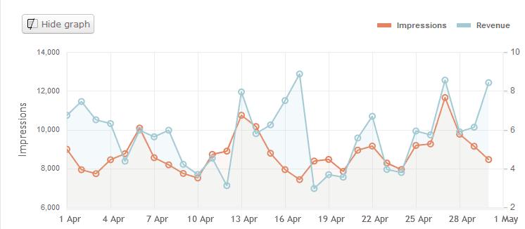 aprilearnings-medianet