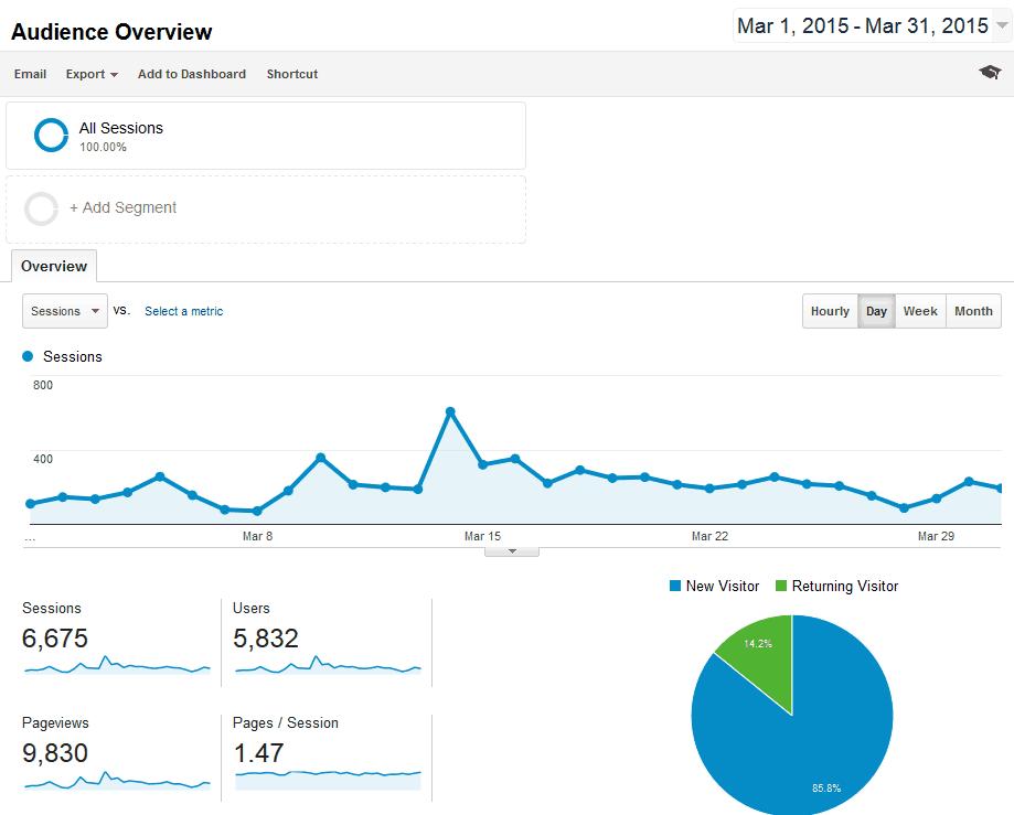 analytics-march