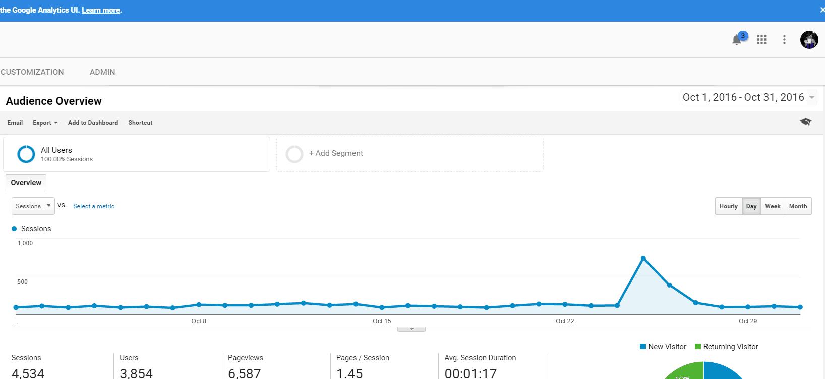screenshot-analytics-google-com-2016-11-08-11-20-01