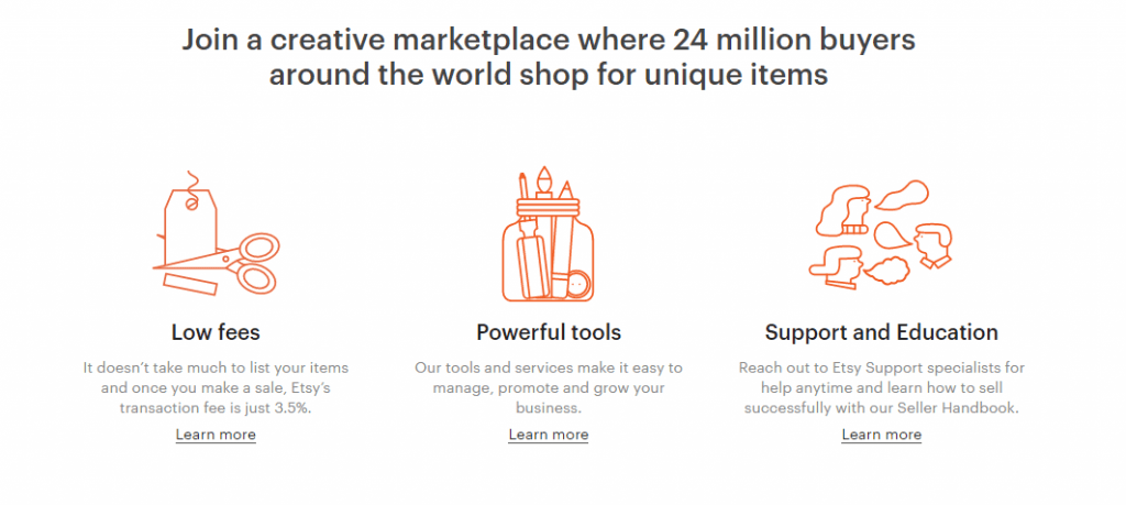 The Art on How to Make Money on Etsy - Niche Pursuits