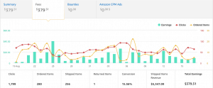 How Jake Earned an Extra $379 Per Month in Amazon Earnings with Just 1 Hour of Work