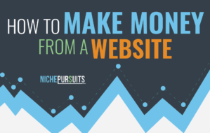 Find Business Ideas, Niche Websites, and much more!