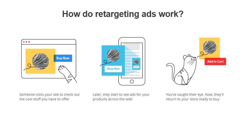 mailchimp retargeting ads