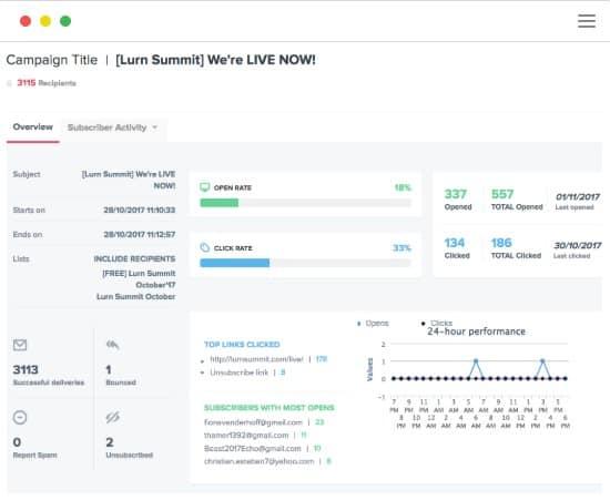 sendlane real time tracking