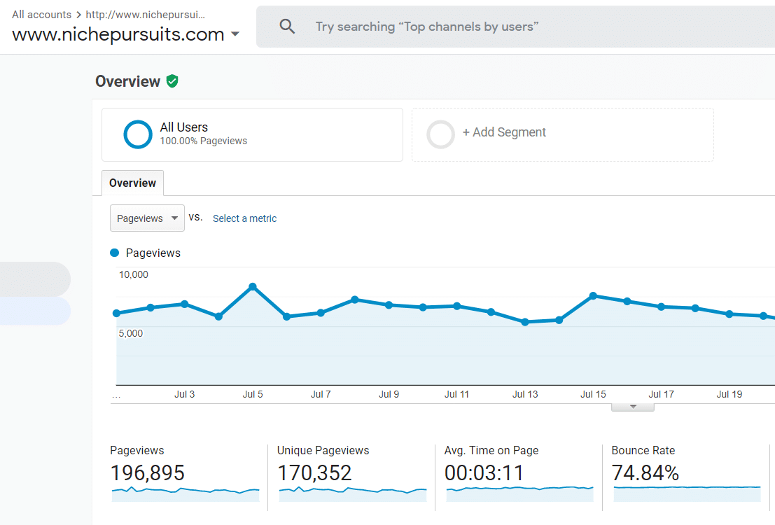 google analytics for niche pursuits in july 2019