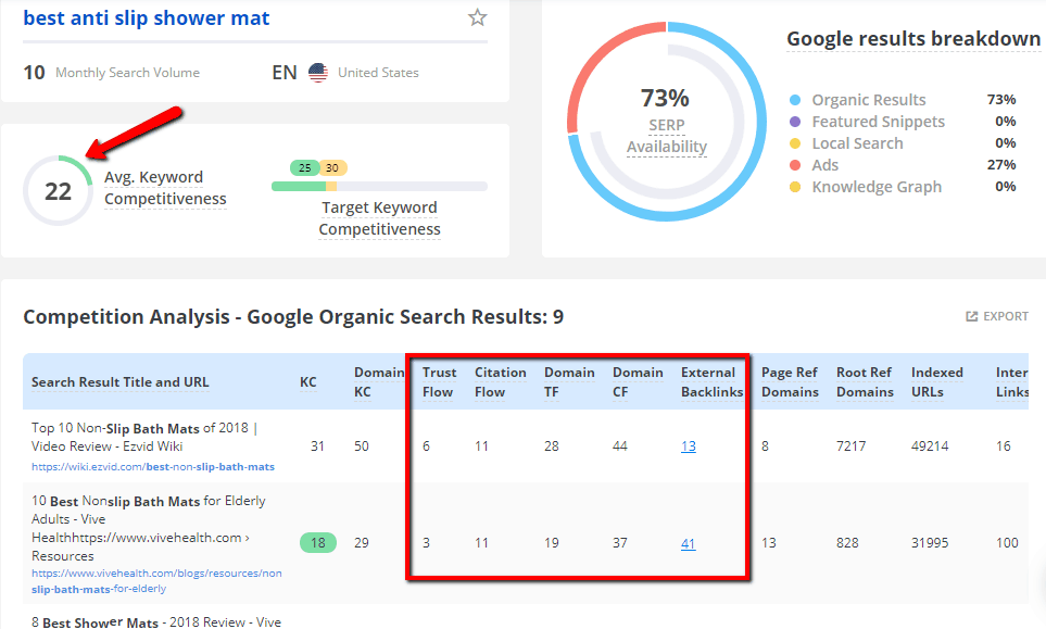 Long Tail Pro Review [2021 ]: Advanced Features Worth the Cost?  8+ best keyword research tools for SEO: 2021 Edition 2018 10 26 1140