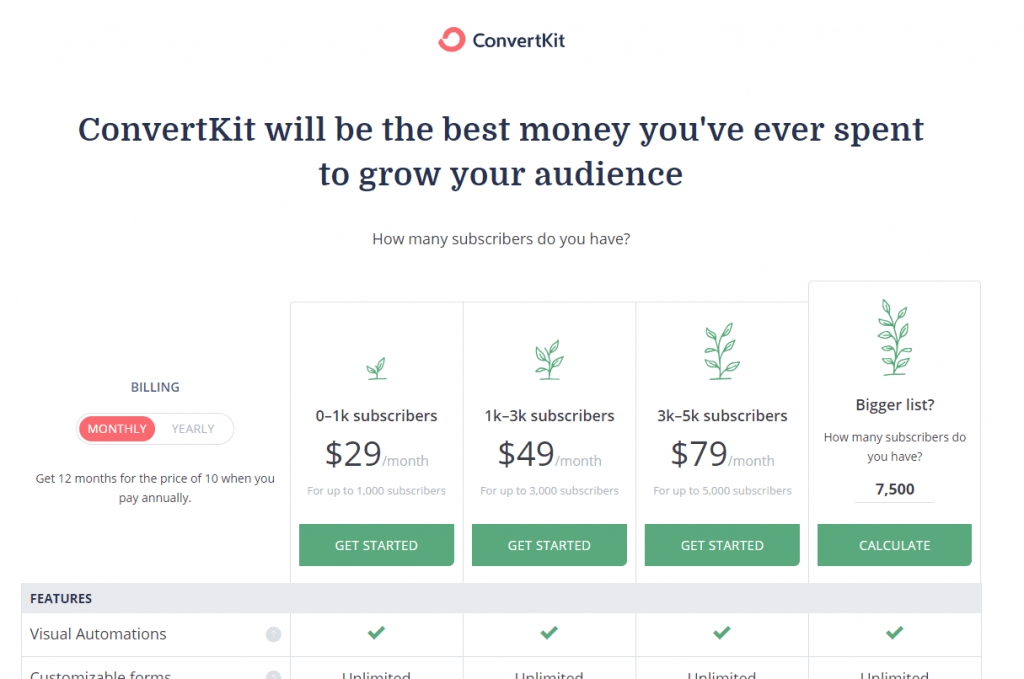 Affiliate Payout With Convertkit