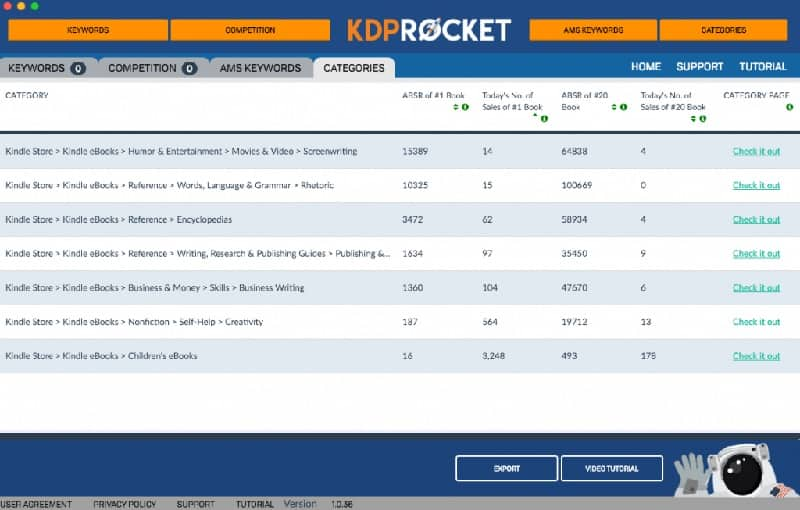 Publisher Rocket Review 2019: Best Research Tools For KDP