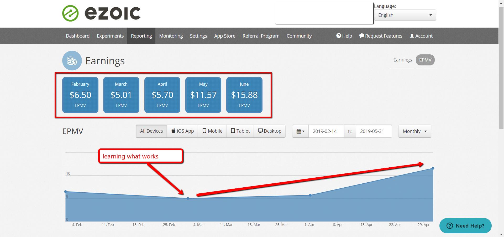 ezoic empv growth