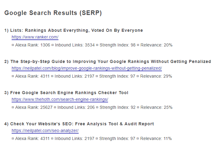 how to optimize - keyword analysis - serp results