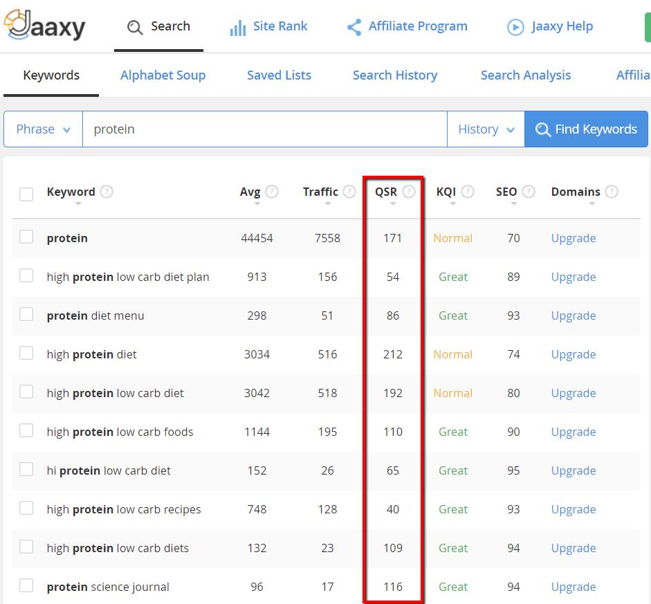 jaaxy keywords
