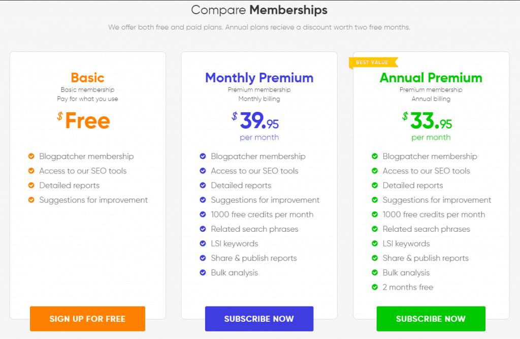 pricing - blogpatcher membership