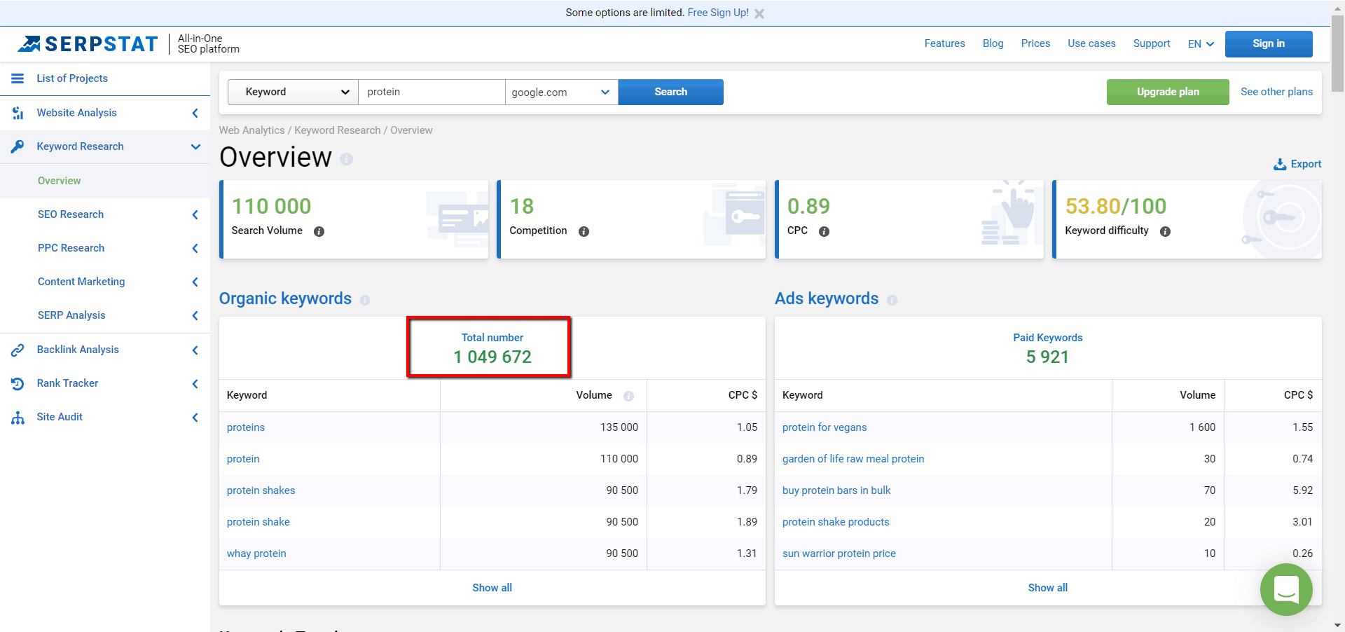 Serpstat Review: The SEMRush & Ahrefs Alternative You Need