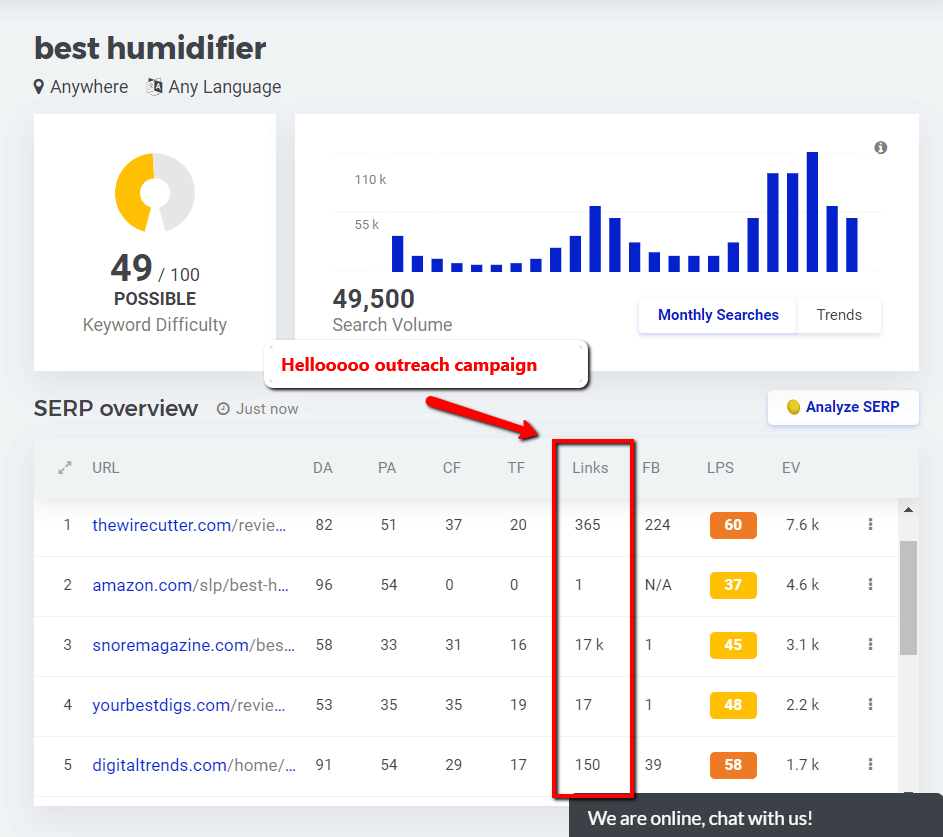 kwfinder competitor serps