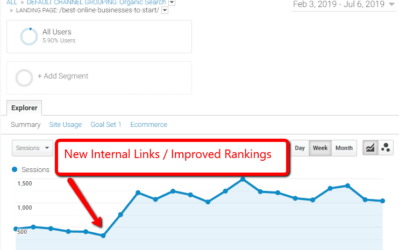 Mediavine Review: How I Switched From Google Adsense and Increased