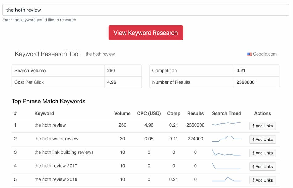 The HOTH Keyword Research Tool