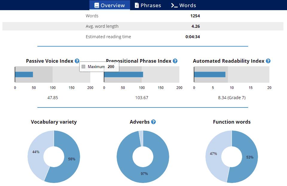 slick write statistics