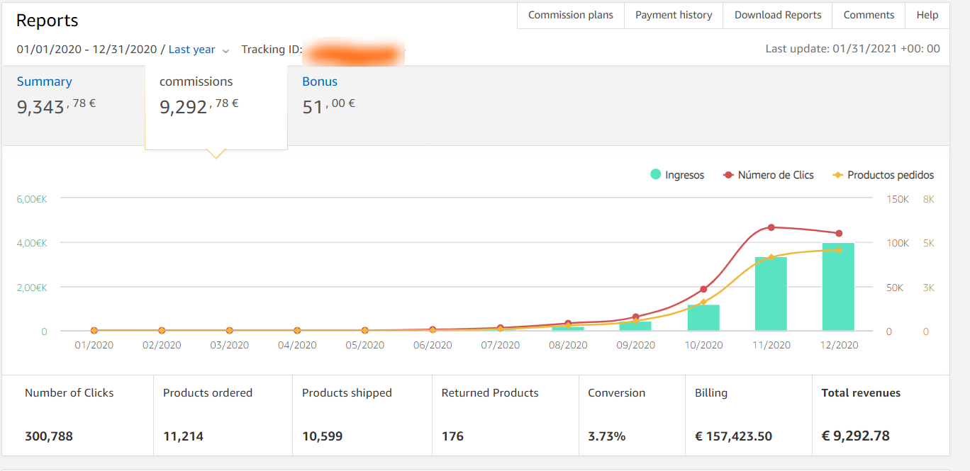 amazon sales chart from new site