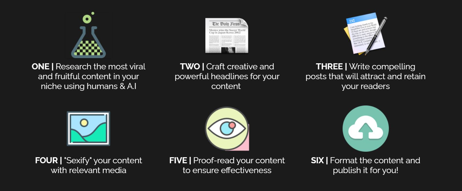 full service content publishing