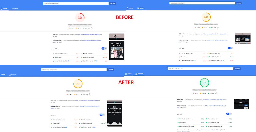 core web vitals improved