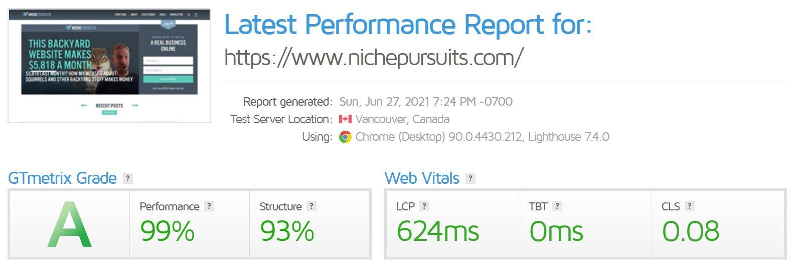 increase website page views