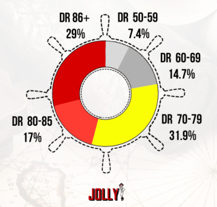 jolly seo review