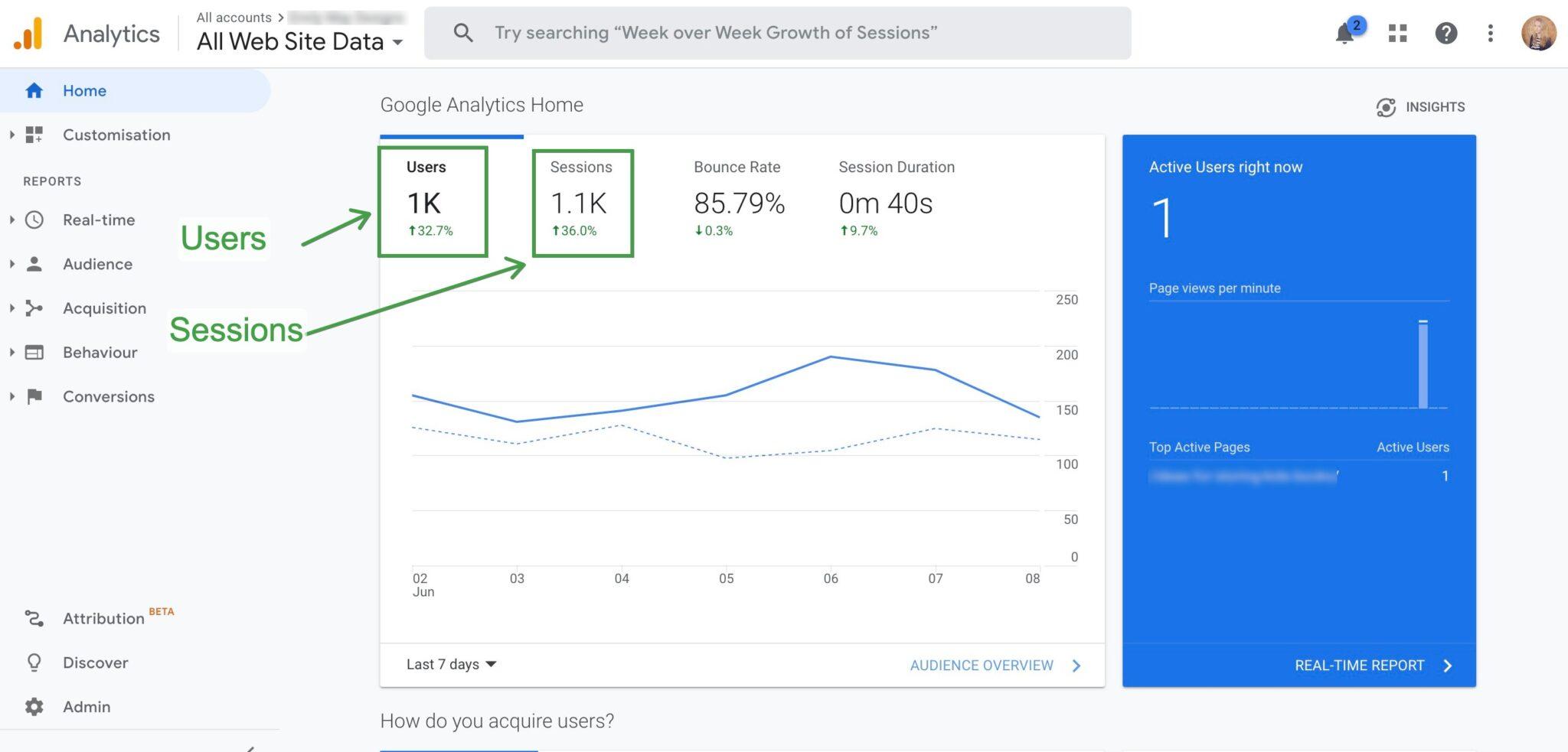 unique pageviews google analytics