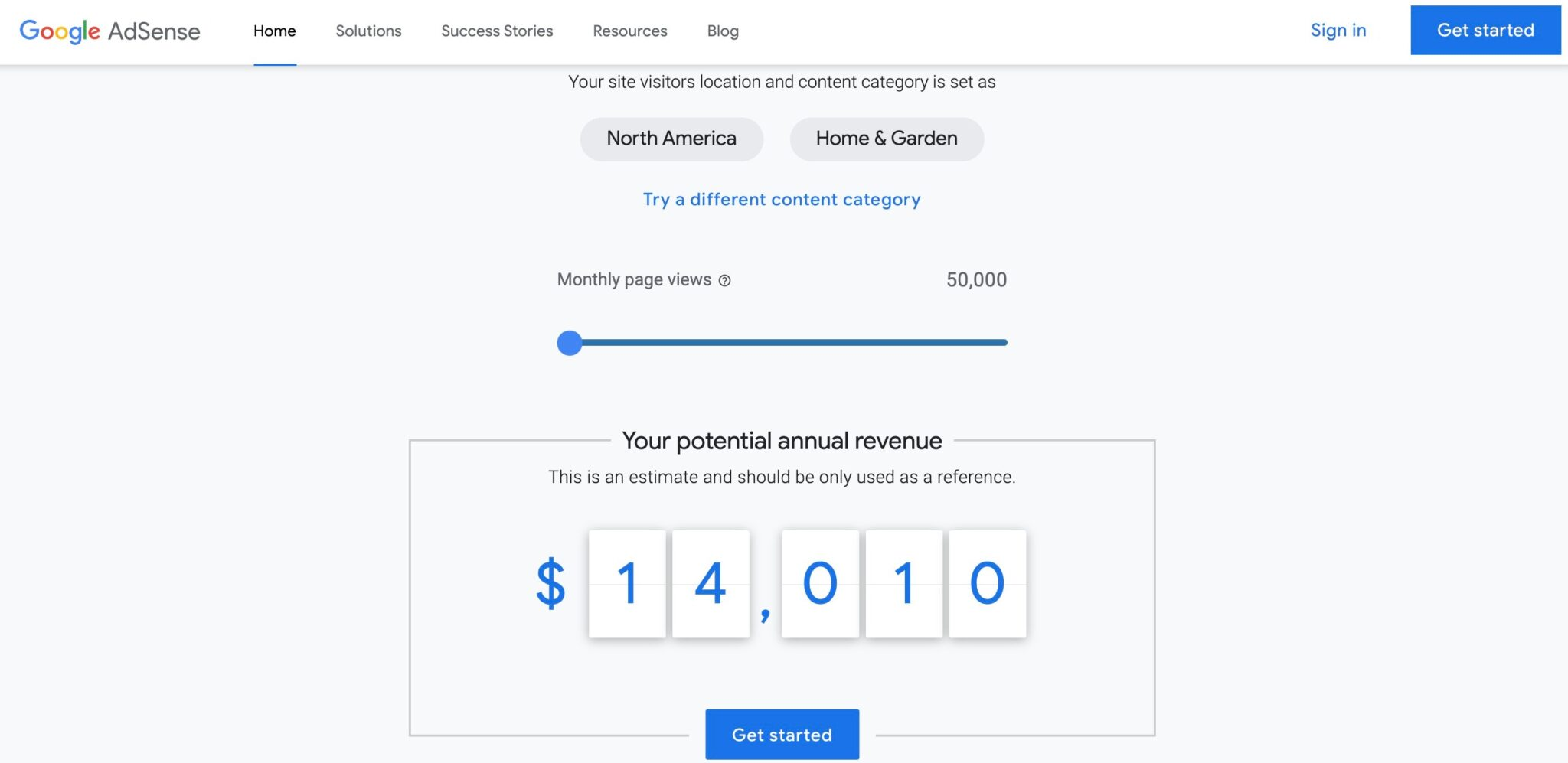 How much does Google AdSense pay per Pageview