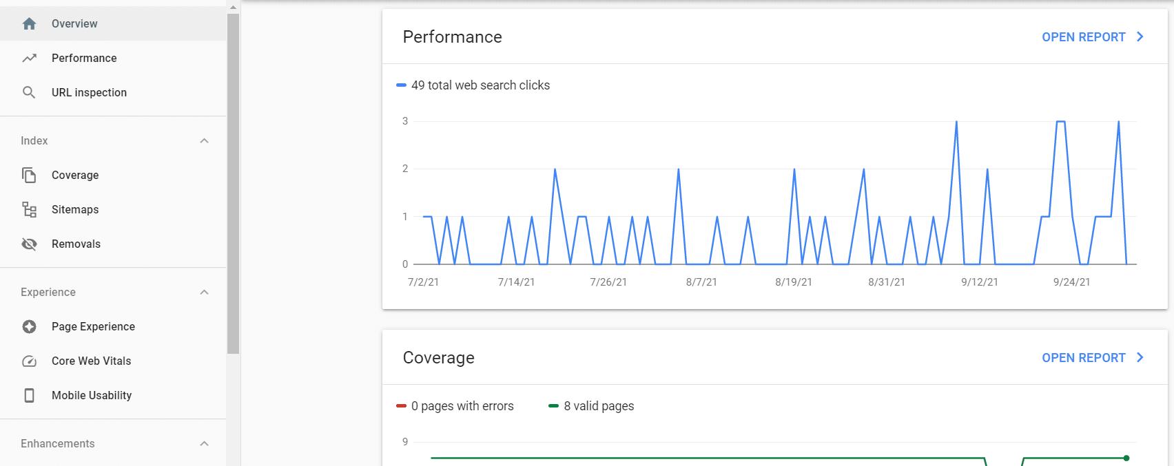 Informations de présentation de la console de recherche Google.